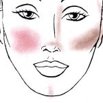 Cheek Color Flush and Contour